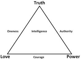 TLP Pyramid 1